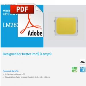 Scheda tecnica dei LED Samsung