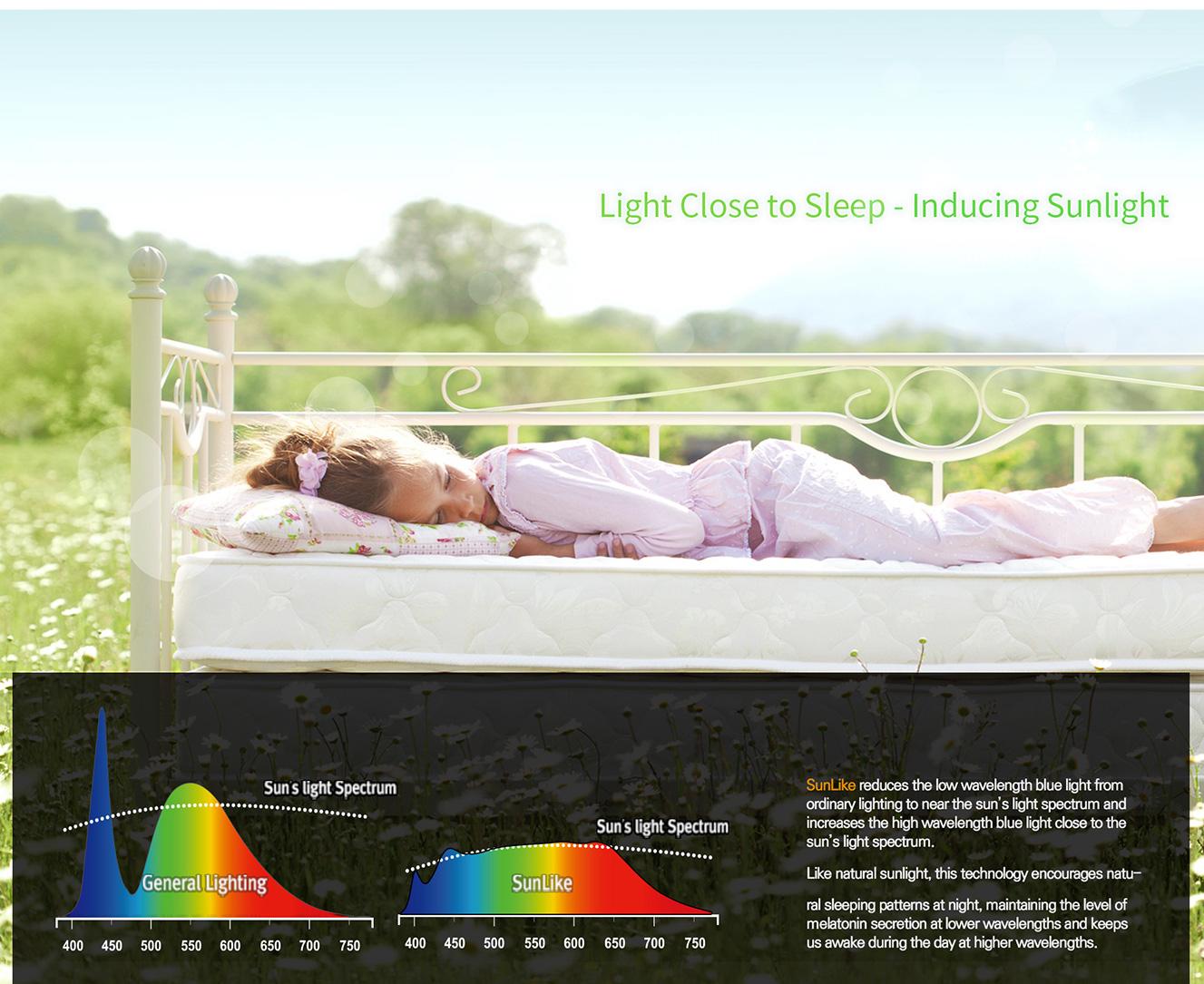 I LED Seoul SunLike LED alleviano lo sforzo visivo e migliorano i modelli di sonno, due studi di ricerca suggeriscono che