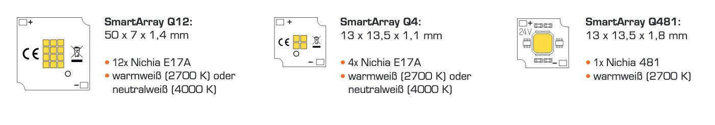 Modulo Smart Array Q