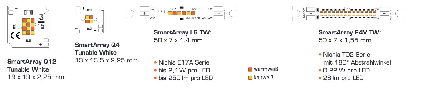 Modulo LED Smart Array Sintonizzabile Bianco