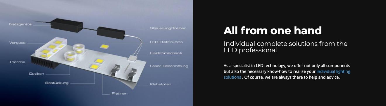 I moduli  LED su misura di Lumistrips